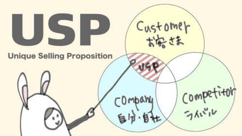 【勝てる経営戦略】競争しない方法USPとは「竹花の頭の中」