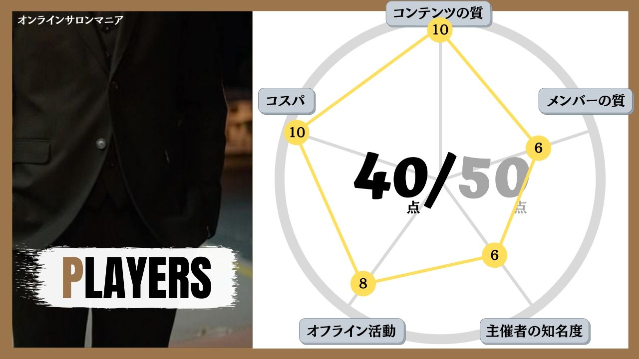 Players評価