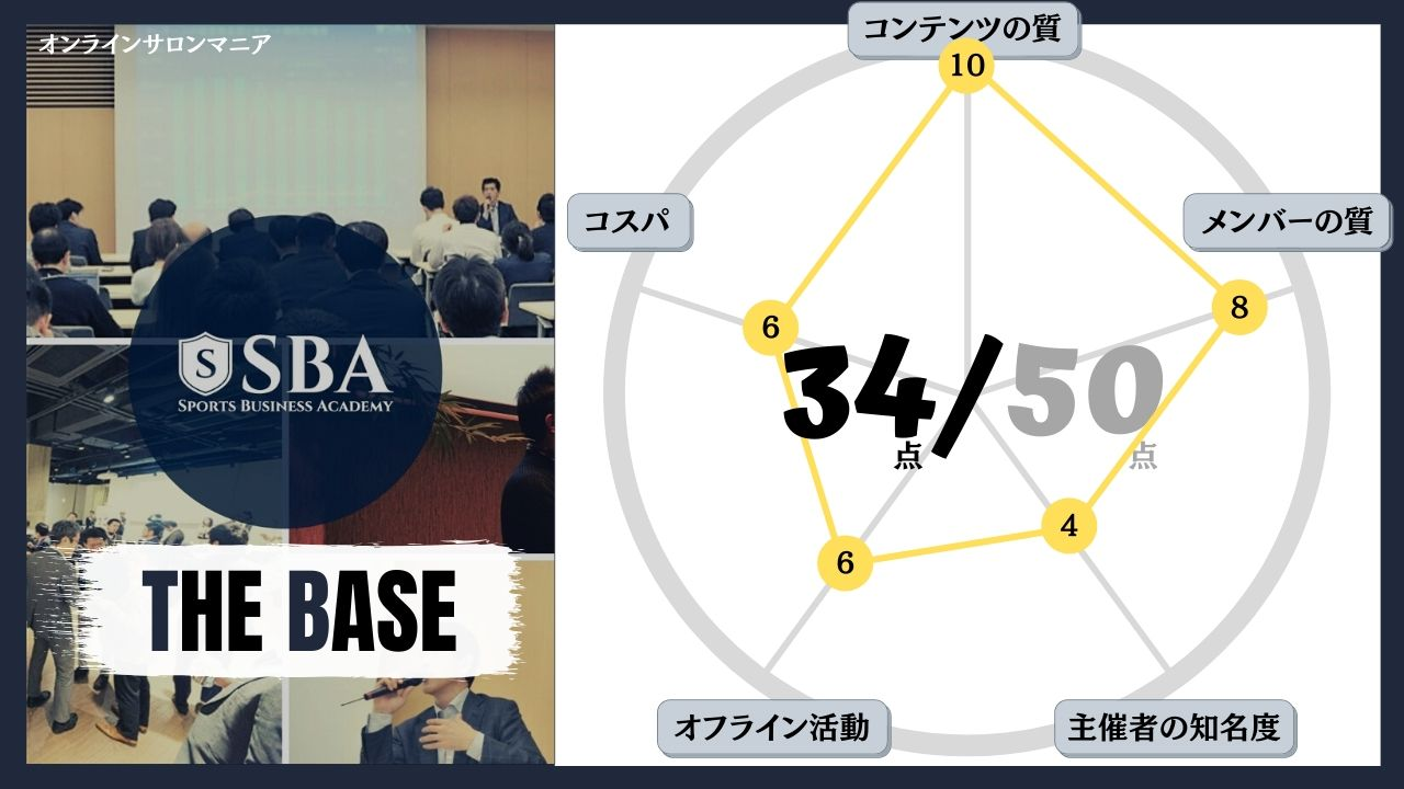 THE BASE評価