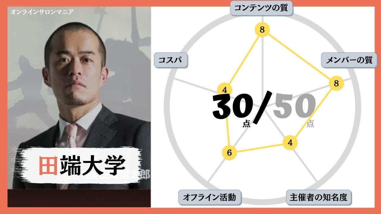 田端大学評価