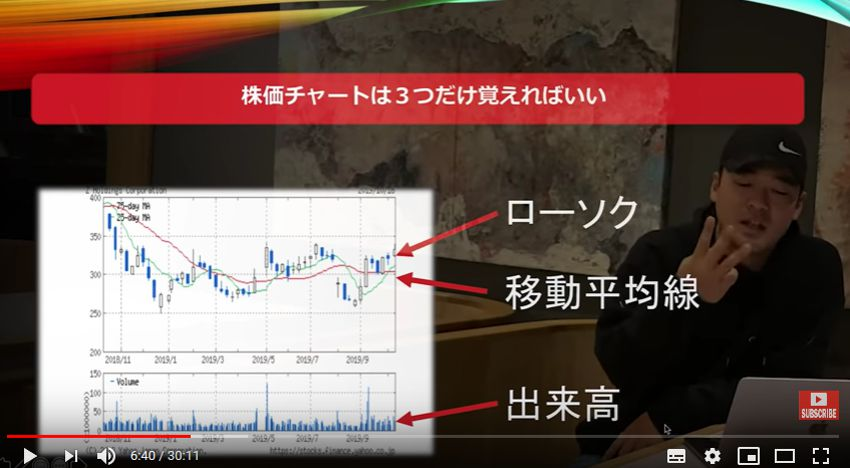 株価カイリ率